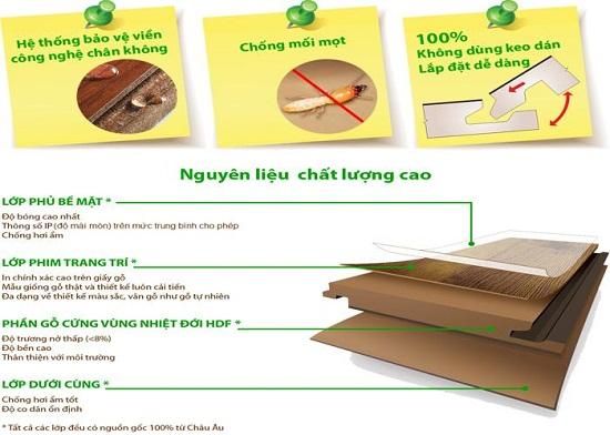 sàn gỗ công nghiệp có khả năng chống mối mọt